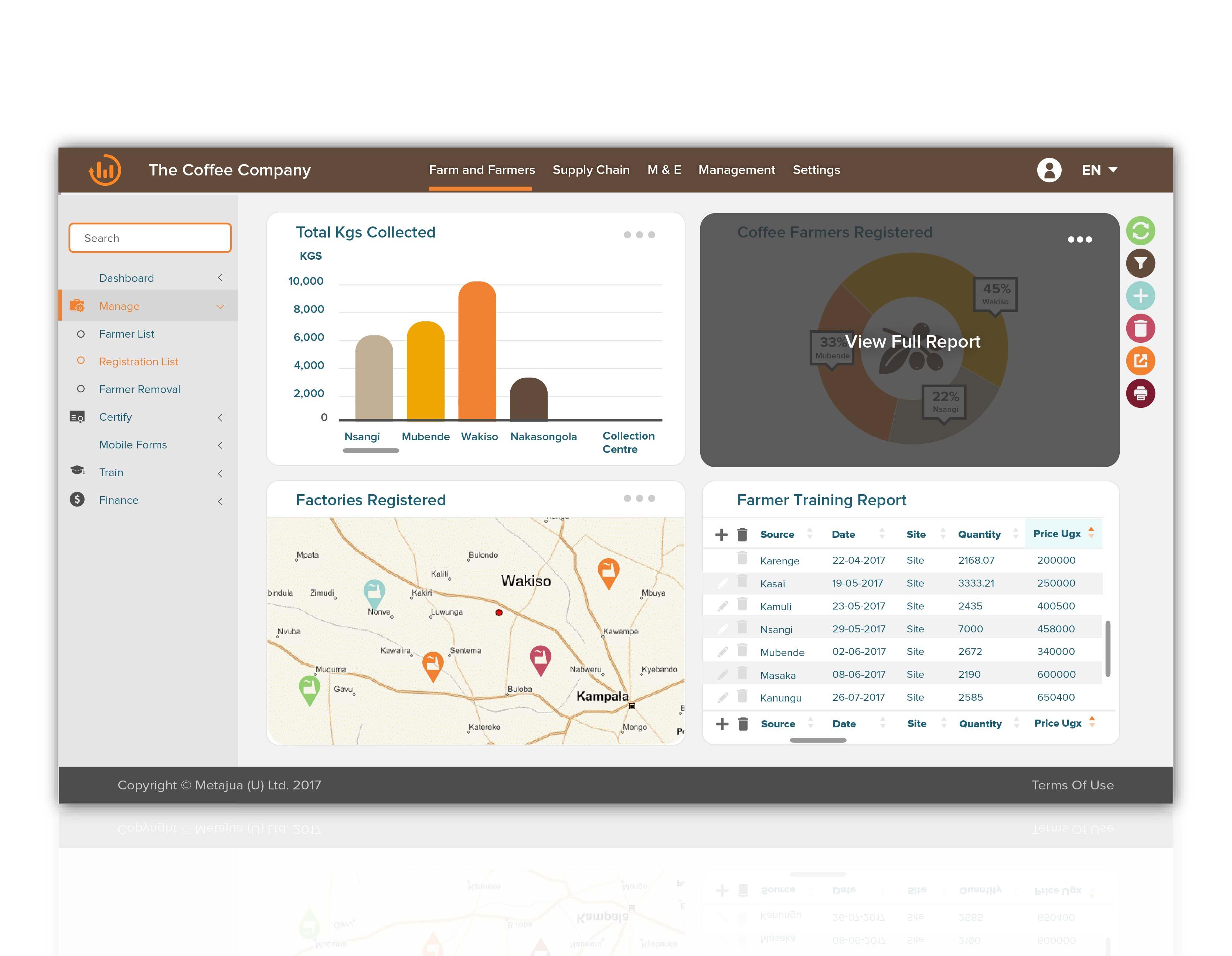 Metajua web application UX/UI design